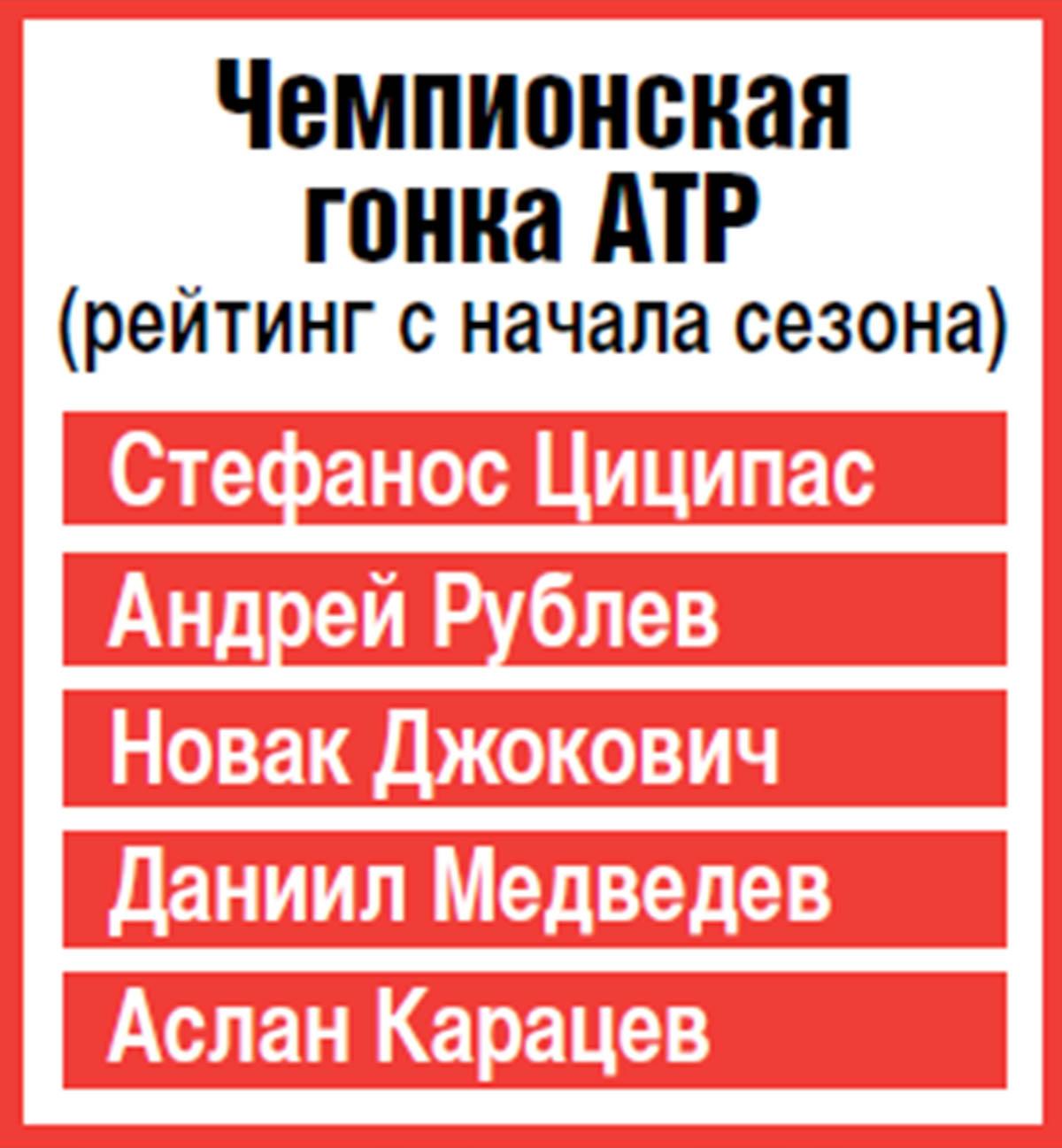 Чемпионская гонка ATP